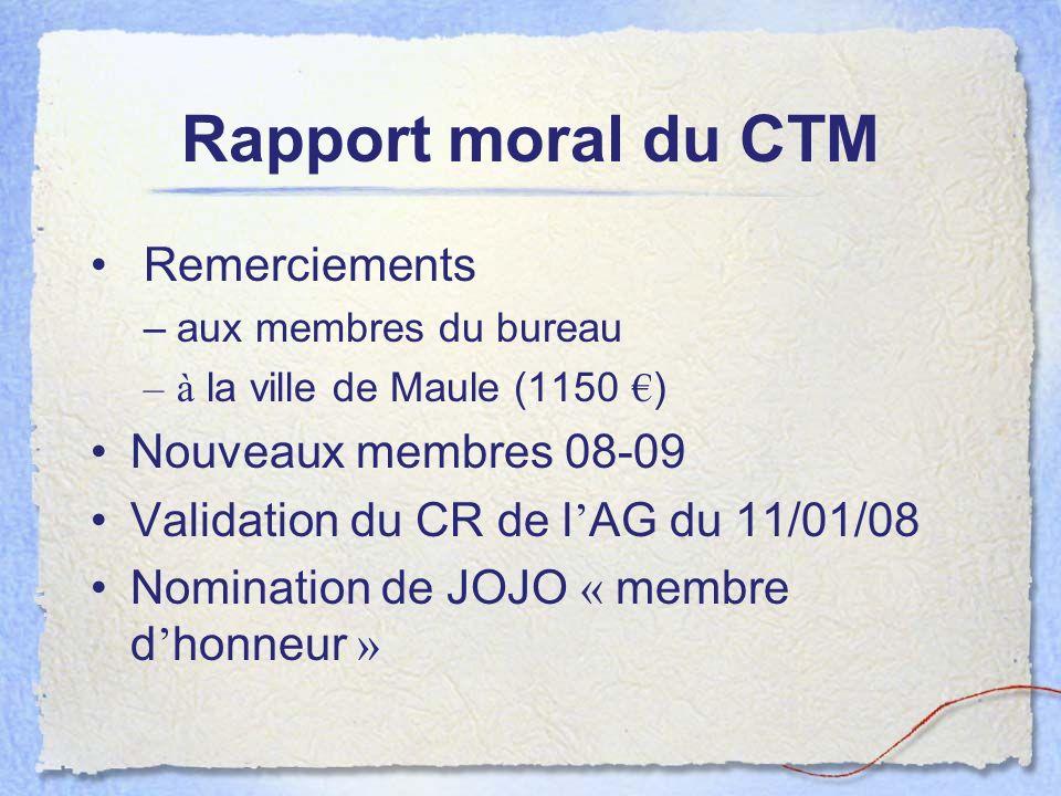 Rapport moral du CTM Remerciements –aux membres du bureau –à la ville de Maule (1150 ) Nouveaux membres 08-09 Validation du CR de l AG du 11/01/08 Nom