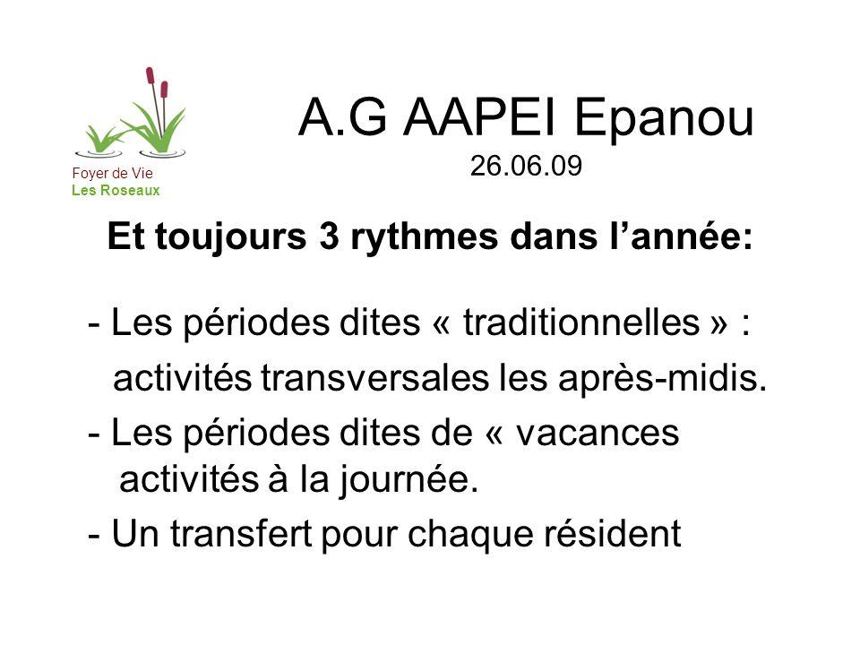 A.G AAPEI Epanou 26.06.09 De belles perspectives: - Recrutements en cours (5,75 ETP), - Laccueil des jeunes de lImpro, - Les projets de services + projet Ets, - Le travail sur les projets individuels.