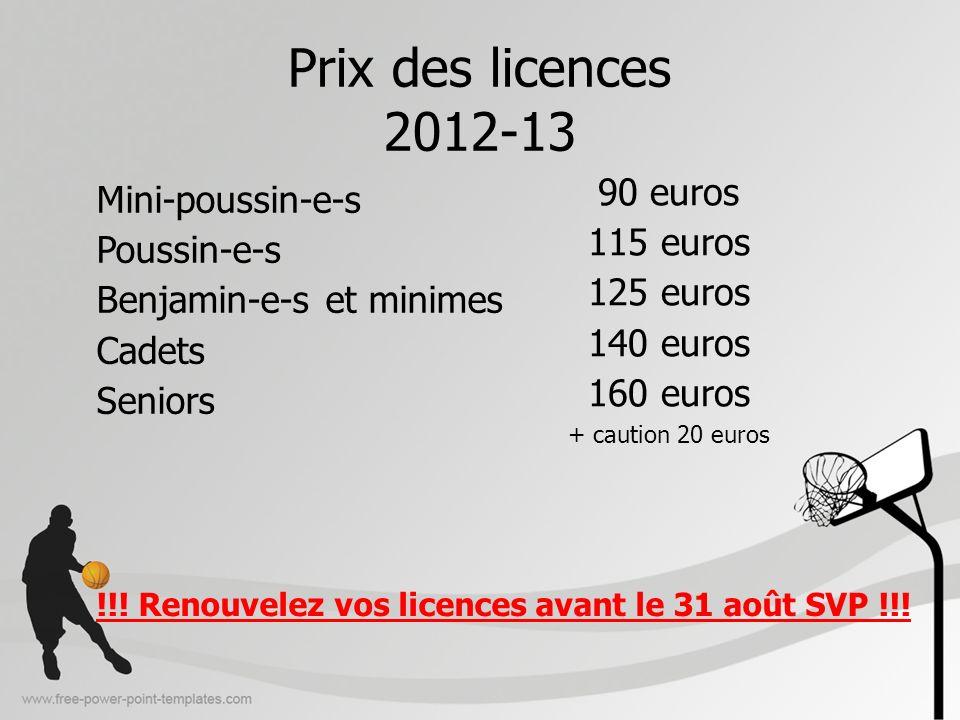 Prix des licences 2012-13 !!! Renouvelez vos licences avant le 31 août SVP !!! Mini-poussin-e-s Poussin-e-s Benjamin-e-s et minimes Cadets Seniors 90