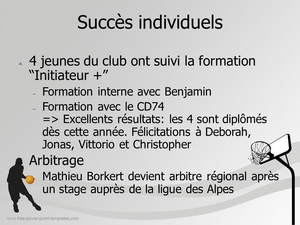 Succès individuels 4 jeunes du club ont suivi la formation Initiateur + Formation interne avec Benjamin Formation avec le CD74 => Excellents résultats