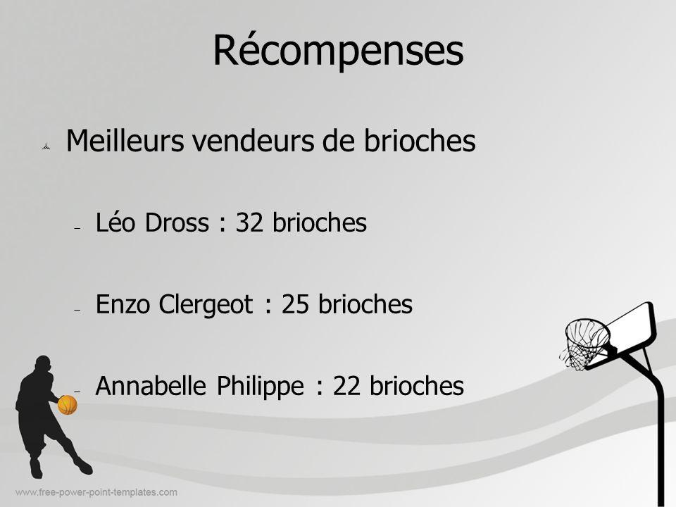 Récompenses Meilleurs vendeurs de brioches Léo Dross : 32 brioches Enzo Clergeot : 25 brioches Annabelle Philippe : 22 brioches