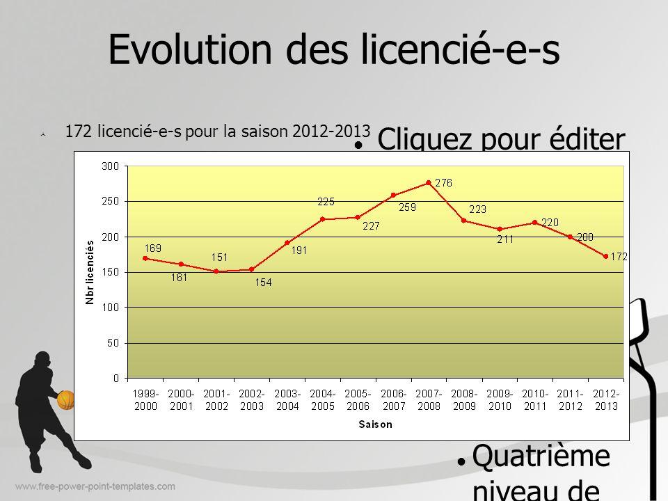 LES RESULTATS SPORTIFS 2012-2013