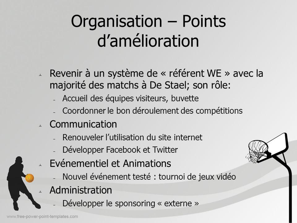Organisation – Points damélioration Revenir à un système de « référent WE » avec la majorité des matchs à De Stael; son rôle: Accueil des équipes visi