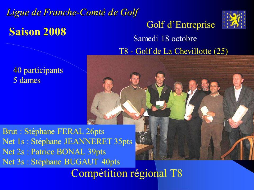 Ligue de Franche-Comté de Golf Golf dEntreprise Saison 2008 Samedi 18 octobre Journée de Clôture Brut : Stéphane FERAL 26pts Net 1s : Stéphane JEANNER