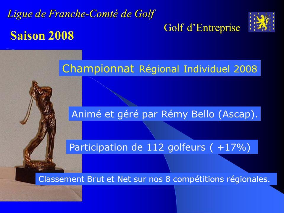Ligue de Franche-Comté de Golf Golf dEntreprise Saison 2008 Championnat Régional Individuel 2008 Animé et géré par Rémy Bello (Ascap). Participation d