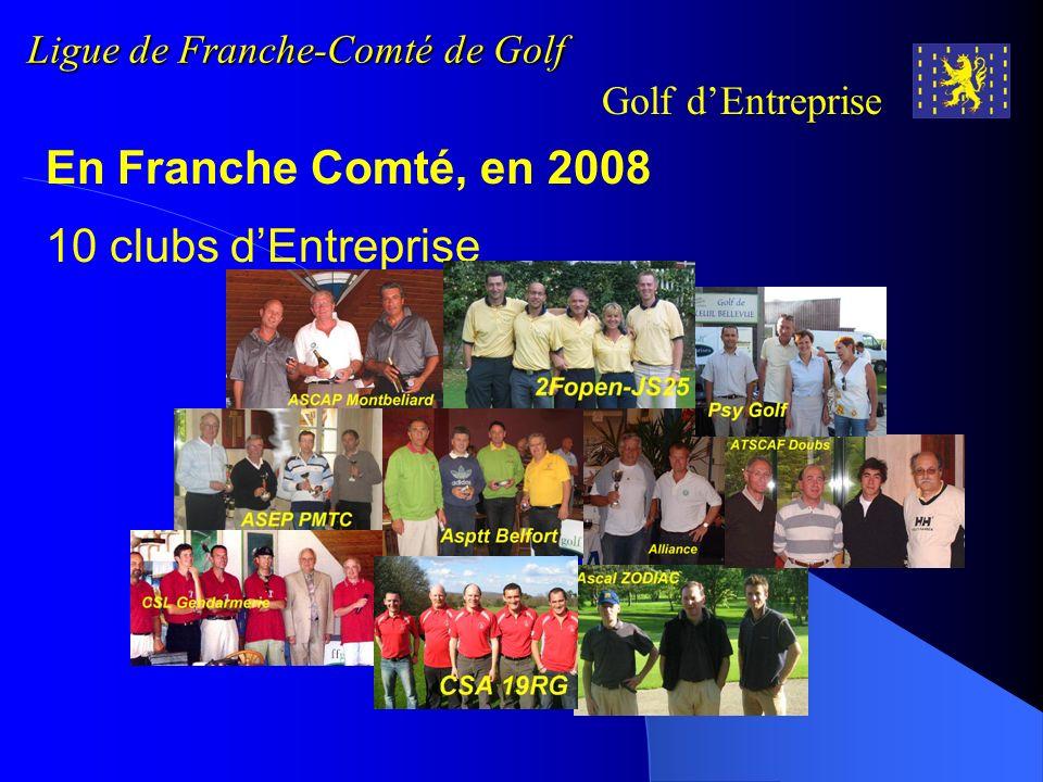 Ligue de Franche-Comté de Golf Golf dEntreprise En Franche Comté en 2008 8 rencontres régionales (avec 1 week-end « golf découverte ») 1 interligues Grand Est 4 rencontres nationales 112 golfeurs dont 16 golfeuses 301 participations +24.8%
