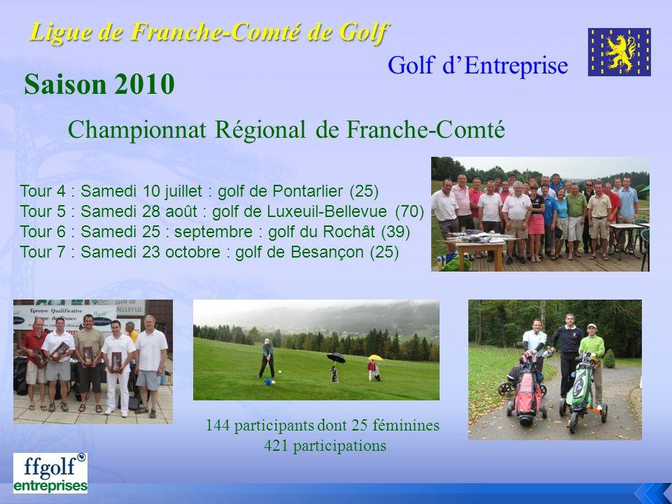 Golf dEntreprise Saison 2010 Tour 4 : Samedi 10 juillet : golf de Pontarlier (25) Tour 5 : Samedi 28 août : golf de Luxeuil-Bellevue (70) Tour 6 : Sam