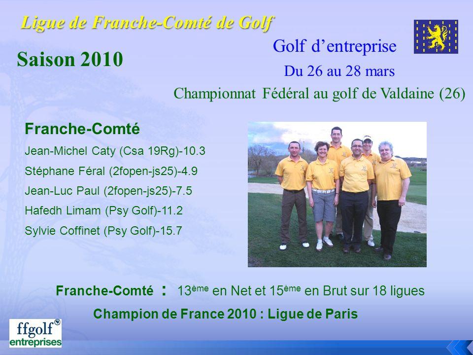 Golf dentreprise Saison 2010 Du 26 au 28 mars Championnat Fédéral au golf de Valdaine (26) Franche-Comté Jean-Michel Caty (Csa 19Rg)-10.3 Stéphane Fér