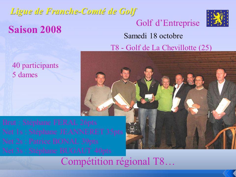 Golf dEntreprise Saison 2008 Samedi 18 octobre Journée de Clôture Brut : Stéphane FERAL 26pts Net 1s : Stéphane JEANNERET 35pts Net 2s : Patrice BONAL