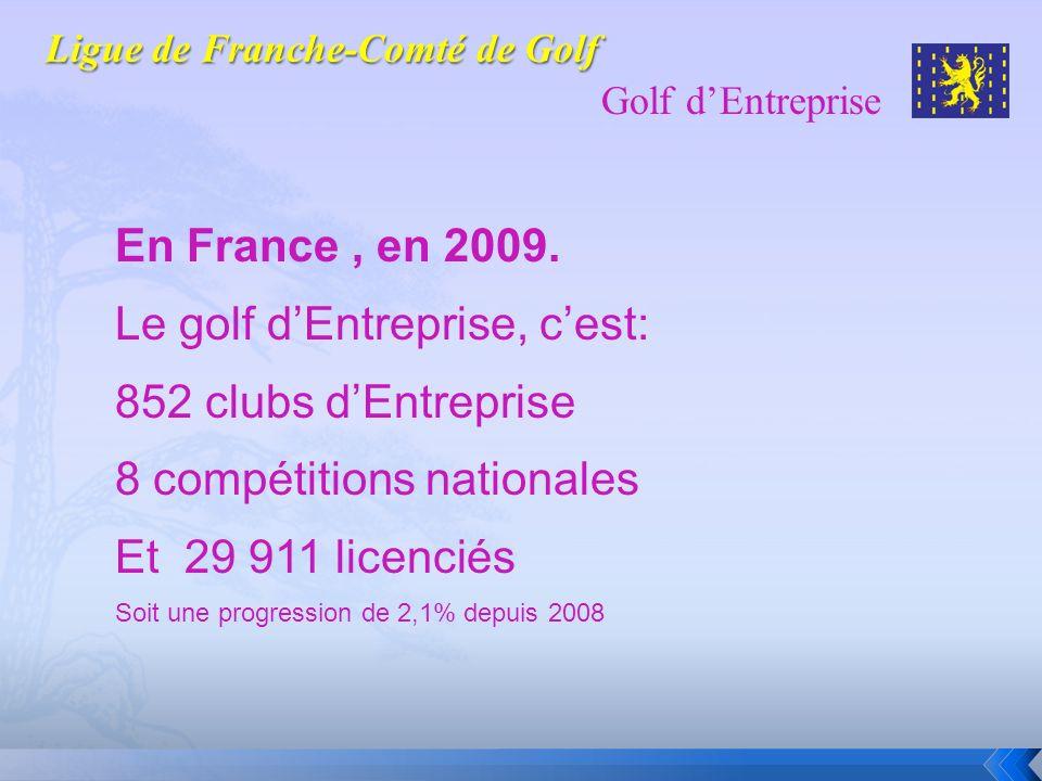 En France, en 2009. Le golf dEntreprise, cest: 852 clubs dEntreprise 8 compétitions nationales Et 29 911 licenciés Soit une progression de 2,1% depuis