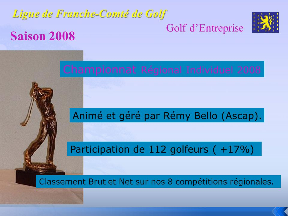 Golf dEntreprise Saison 2008 Championnat Régional Individuel 2008 Animé et géré par Rémy Bello (Ascap). Participation de 112 golfeurs ( +17%) Classeme