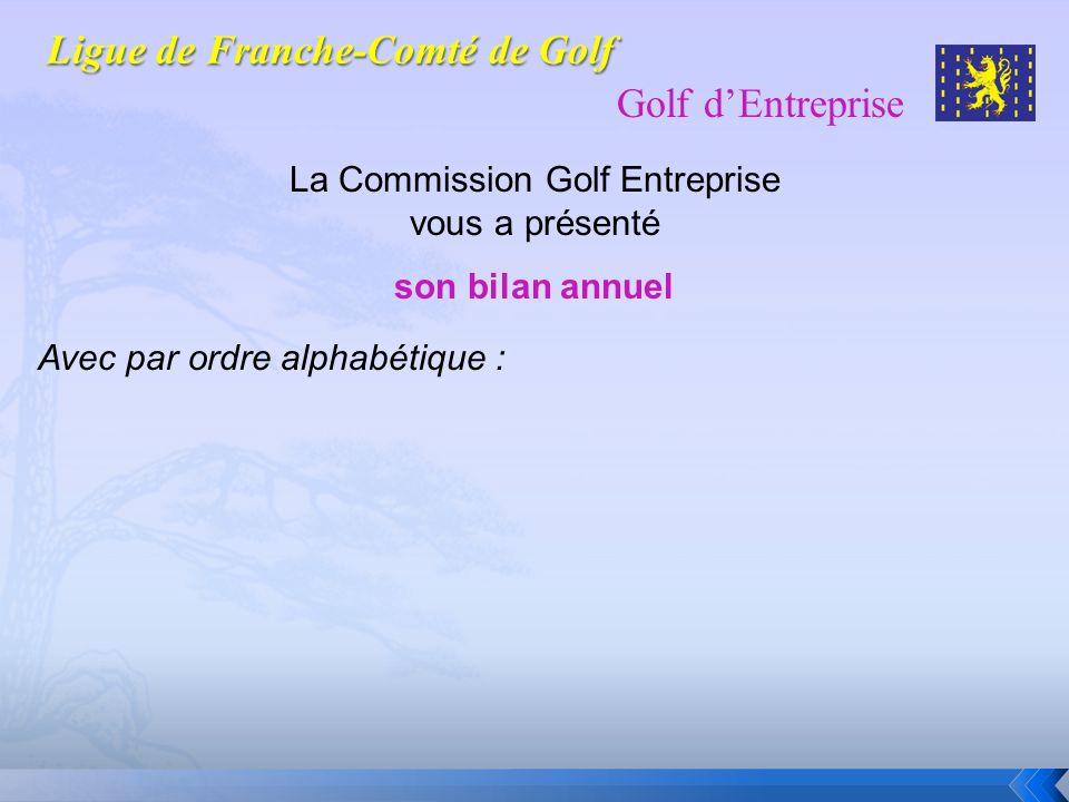 Golf dEntreprise La Commission Golf Entreprise vous a présenté son bilan annuel Avec par ordre alphabétique :