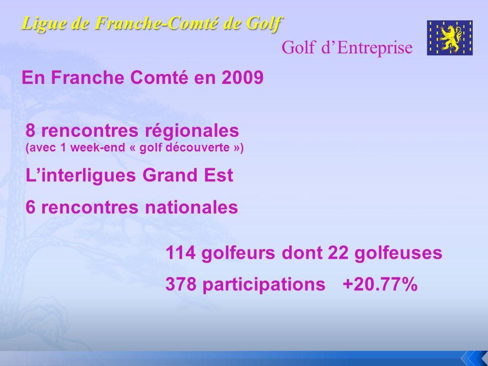 Golf dEntreprise En Franche Comté en 2009 8 rencontres régionales (avec 1 week-end « golf découverte ») Linterligues Grand Est 6 rencontres nationales