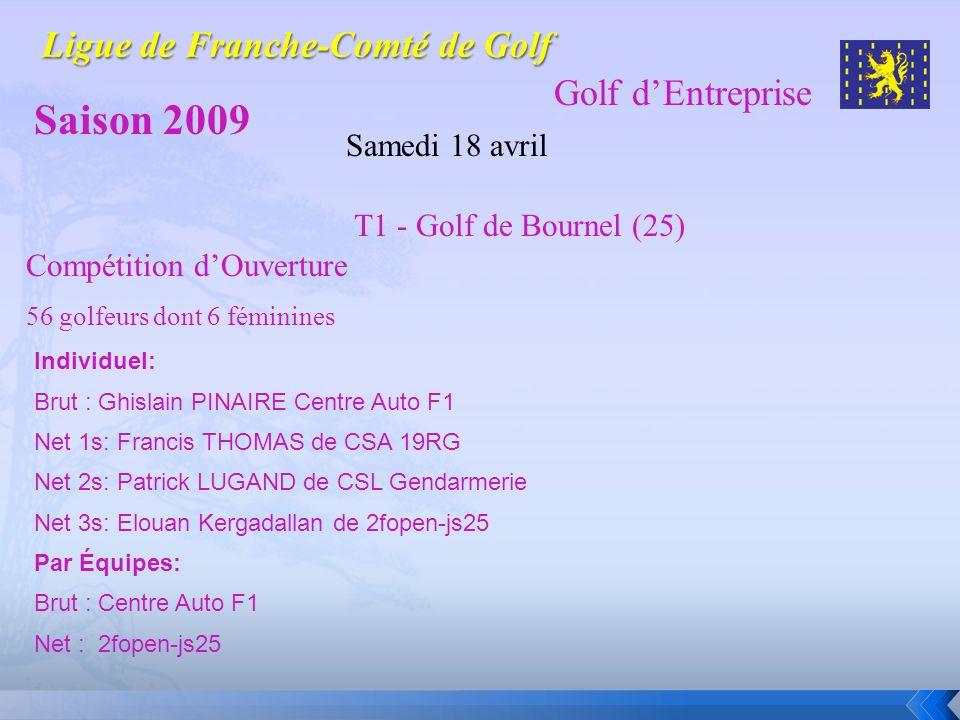 Golf dEntreprise Saison 2009 Samedi 18 avril T1 - Golf de Bournel (25) Individuel: Brut : Ghislain PINAIRE Centre Auto F1 Net 1s: Francis THOMAS de CS