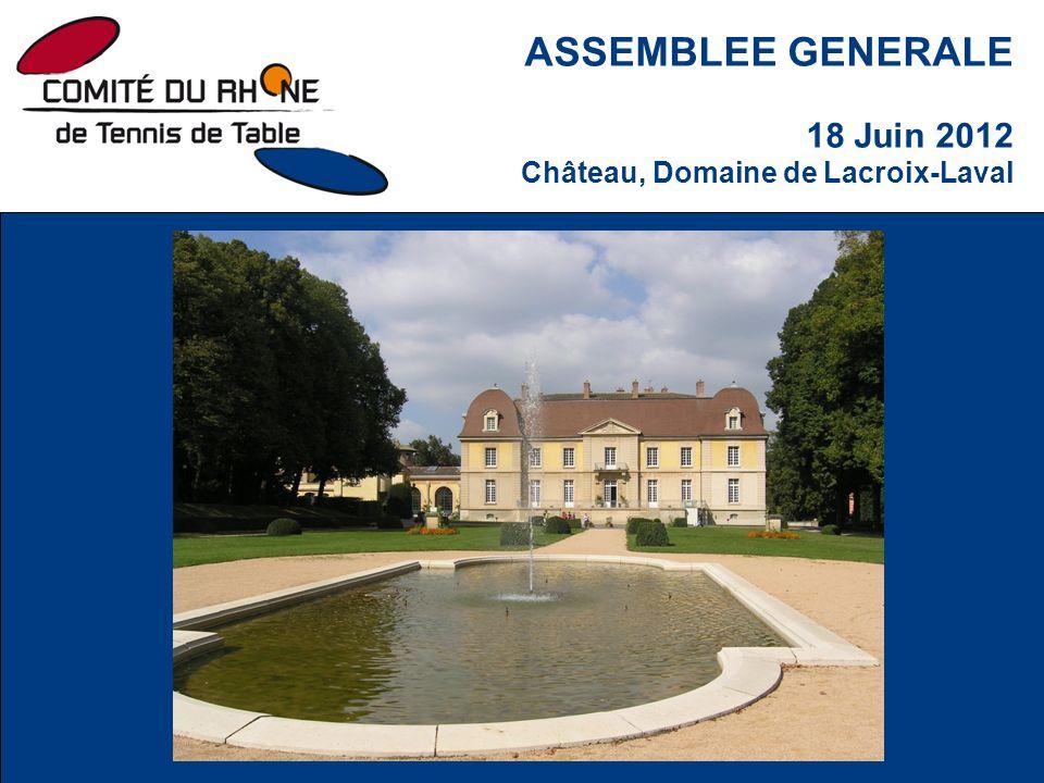Assemblée Générale 18/06/12 3- Bilan dactivité 2011/2012 Activité courante : Bilan technique BILAN DACTIVITE (présenté par Christian Vignals, CTD)