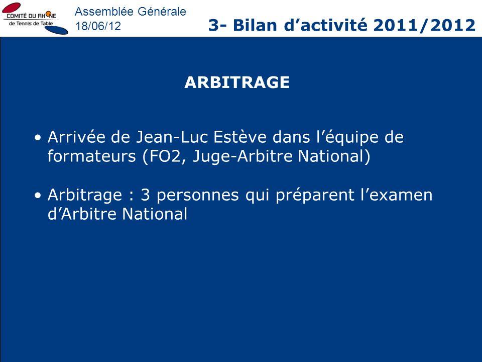 Assemblée Générale 18/06/12 3- Bilan dactivité 2011/2012 ARBITRAGE Arrivée de Jean-Luc Estève dans léquipe de formateurs (FO2, Juge-Arbitre National)