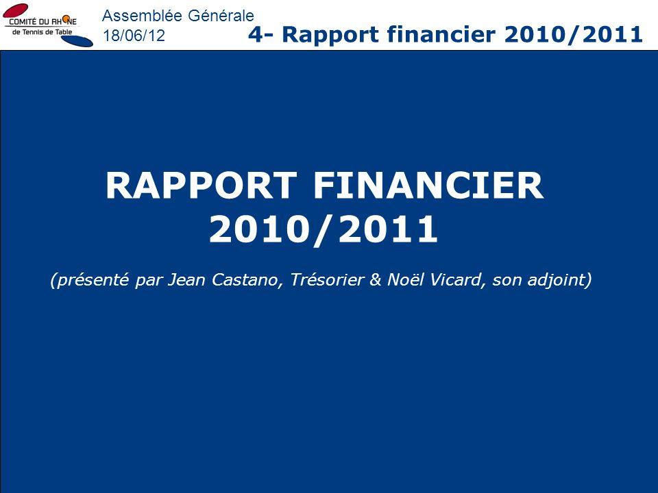 Assemblée Générale 18/06/12 4- Rapport financier 2010/2011 RAPPORT FINANCIER 2010/2011 (présenté par Jean Castano, Trésorier & Noël Vicard, son adjoin