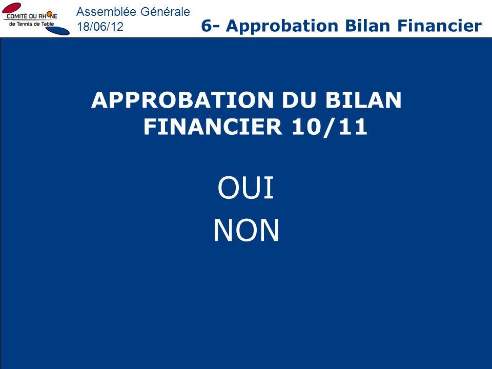 Assemblée Générale 18/06/12 6- Approbation Bilan Financier APPROBATION DU BILAN FINANCIER 10/11 OUI NON