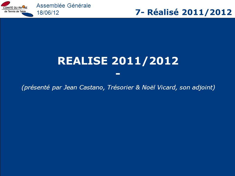 Assemblée Générale 18/06/12 7- Réalisé 2011/2012 REALISE 2011/2012 - (présenté par Jean Castano, Trésorier & Noël Vicard, son adjoint)