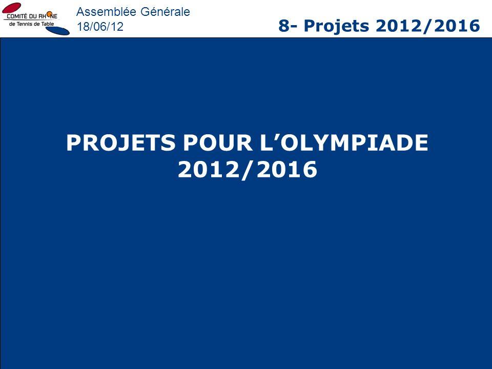 Assemblée Générale 18/06/12 8- Projets 2012/2016 PROJETS POUR LOLYMPIADE 2012/2016
