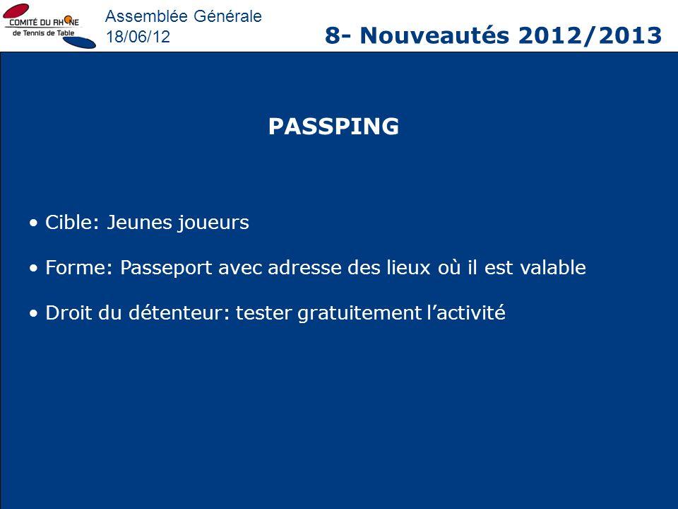 Assemblée Générale 18/06/12 8- Nouveautés 2012/2013 PASSPING Cible: Jeunes joueurs Forme: Passeport avec adresse des lieux où il est valable Droit du