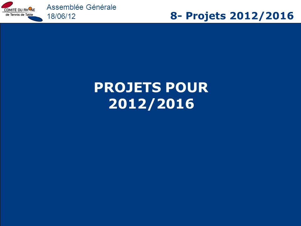 Assemblée Générale 18/06/12 8- Projets 2012/2016 PROJETS POUR 2012/2016