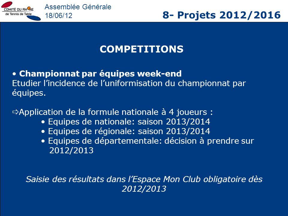 Assemblée Générale 18/06/12 8- Projets 2012/2016 COMPETITIONS Championnat par équipes week-end Etudier lincidence de luniformisation du championnat pa