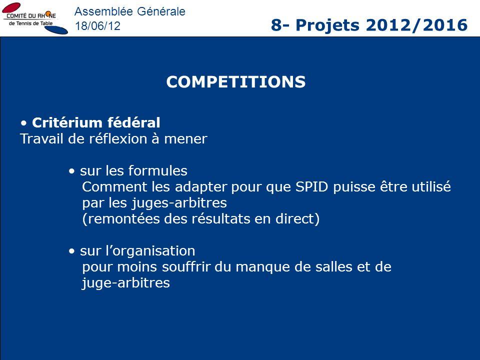 Assemblée Générale 18/06/12 8- Projets 2012/2016 COMPETITIONS Critérium fédéral Travail de réflexion à mener sur les formules Comment les adapter pour