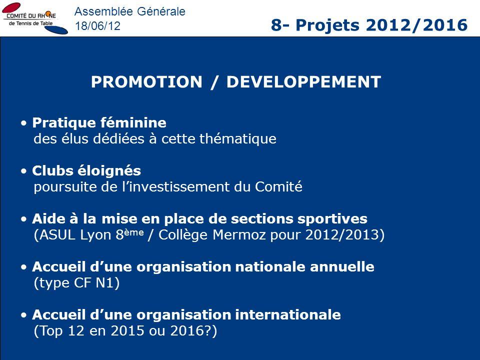 Assemblée Générale 18/06/12 8- Projets 2012/2016 PROMOTION / DEVELOPPEMENT Pratique féminine des élus dédiées à cette thématique Clubs éloignés poursu