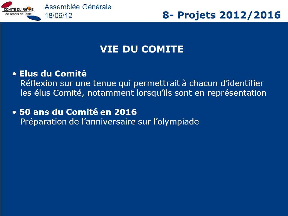 Assemblée Générale 18/06/12 8- Projets 2012/2016 VIE DU COMITE Elus du Comité Réflexion sur une tenue qui permettrait à chacun didentifier les élus Co