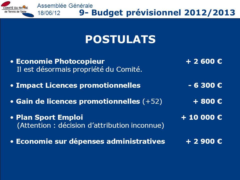 Assemblée Générale 18/06/12 9- Budget prévisionnel 2012/2013 POSTULATS Economie Photocopieur+ 2 600 Il est désormais propriété du Comité. Impact Licen