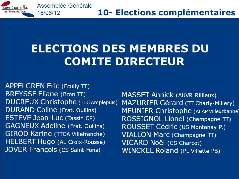 Assemblée Générale 18/06/12 10- Elections complémentaires ELECTIONS DES MEMBRES DU COMITE DIRECTEUR APPELGREN Eric (Ecully TT) BREYSSE Eliane (Bron TT