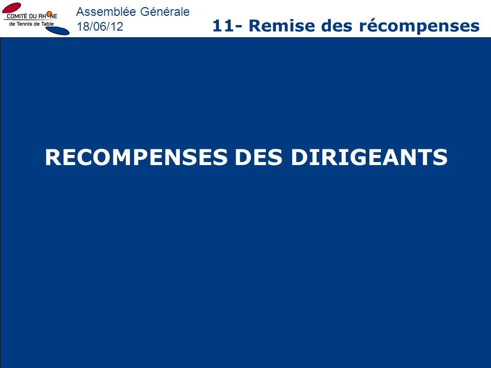Assemblée Générale 18/06/12 11- Remise des récompenses RECOMPENSES DES DIRIGEANTS