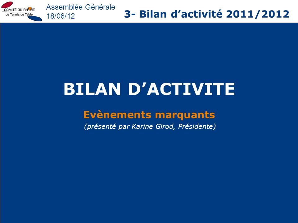 Assemblée Générale 18/06/12 3- Bilan dactivité 2011/2012 CHALLENGE PROGRESSION CLUBS (Sur la base des points classement) ClubProgression moyenne Classe 2 (40 à 79 licenciés traditionnels) Gerland TT188 ALAP Villeurbanne154 Frat.