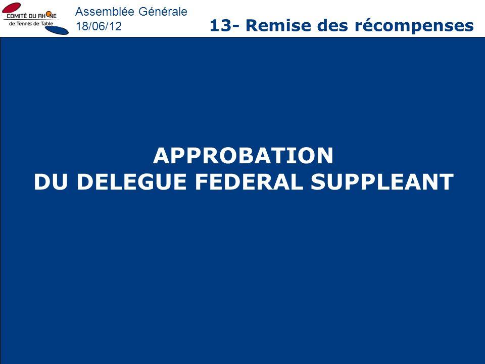 Assemblée Générale 18/06/12 13- Remise des récompenses APPROBATION DU DELEGUE FEDERAL SUPPLEANT
