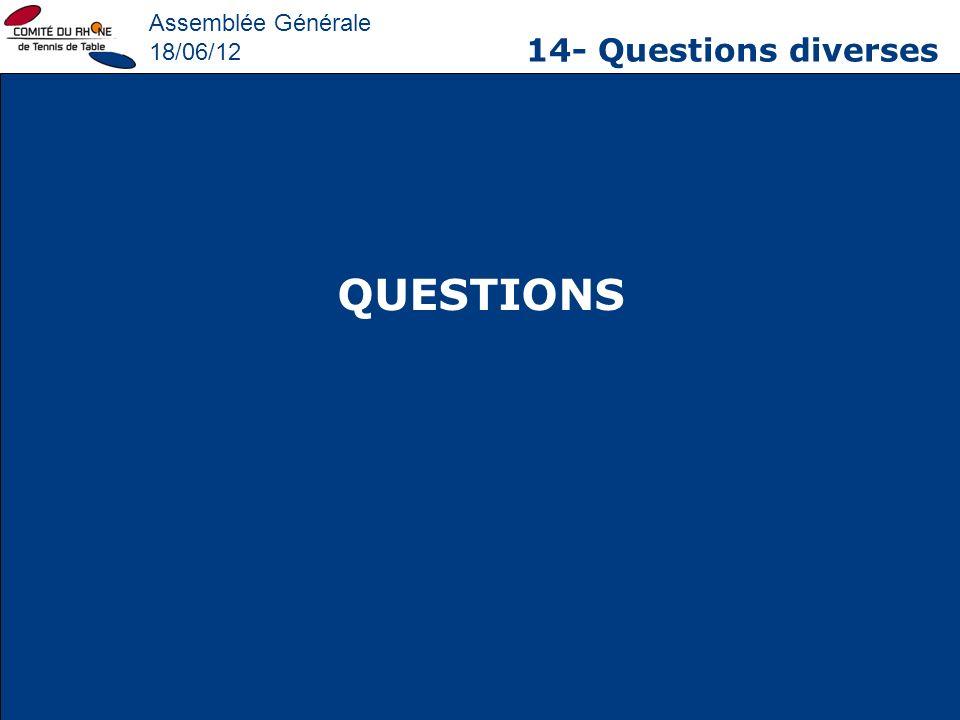 Assemblée Générale 18/06/12 14- Questions diverses QUESTIONS