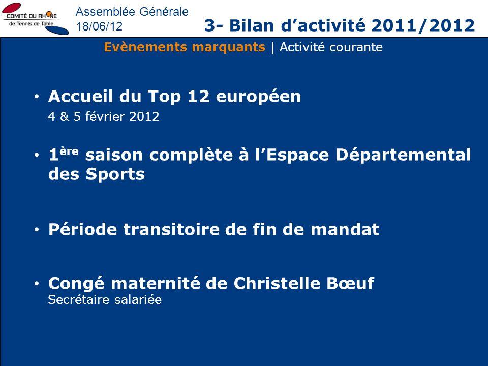 Assemblée Générale 18/06/12 3- Bilan dactivité 2011/2012 Evènements marquants | Activité courante Accueil du Top 12 européen 4 & 5 février 2012 1 ère