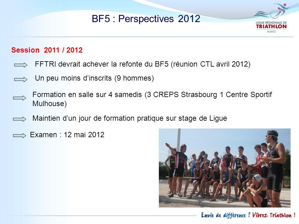 BF5 : Perspectives 2012 Session 2011 / 2012 FFTRI devrait achever la refonte du BF5 (réunion CTL avril 2012) Un peu moins dinscrits (9 hommes) Maintie