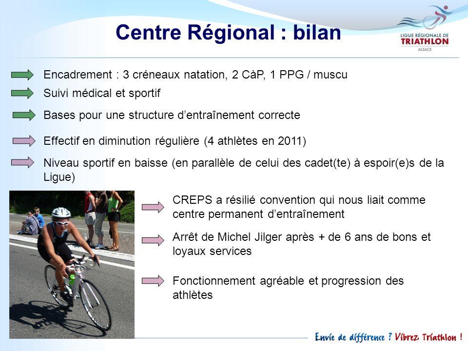 Centre Régional : bilan Effectif en diminution régulière (4 athlètes en 2011) Niveau sportif en baisse (en parallèle de celui des cadet(te) à espoir(e
