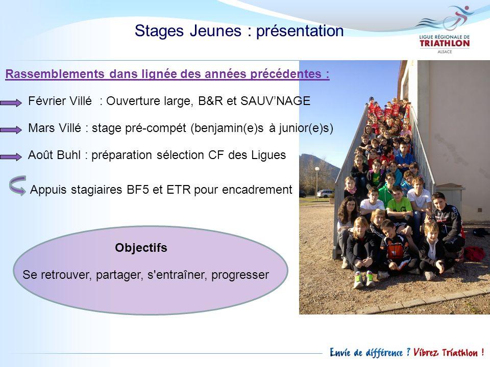 Stages Jeunes : présentation Rassemblements dans lignée des années précédentes : Février Villé : Ouverture large, B&R et SAUVNAGE Mars Villé : stage p