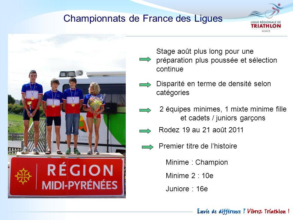 Championnats de France des Ligues 2 équipes minimes, 1 mixte minime fille et cadets / juniors garçons Disparité en terme de densité selon catégories P