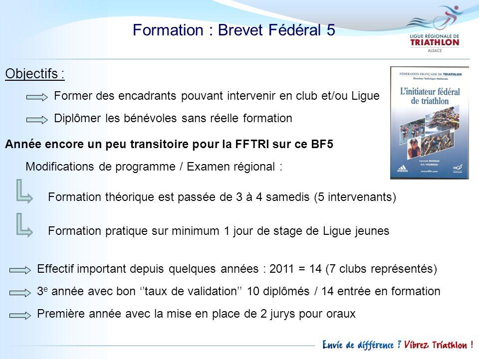 BF5 : Perspectives 2012 Session 2011 / 2012 FFTRI devrait achever la refonte du BF5 (réunion CTL avril 2012) Un peu moins dinscrits (9 hommes) Maintien dun jour de formation pratique sur stage de Ligue Formation en salle sur 4 samedis (3 CREPS Strasbourg 1 Centre Sportif Mulhouse) Examen : 12 mai 2012
