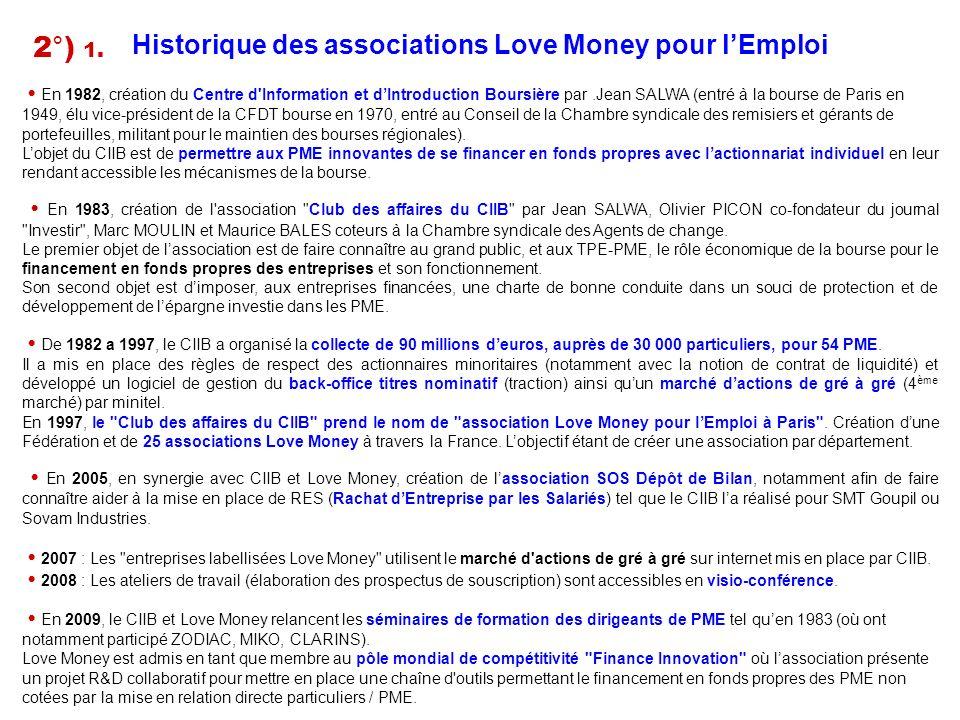 Historique des associations Love Money pour lEmploi En 1982, création du Centre d'Information et dIntroduction Boursière par.Jean SALWA (entré à la bo