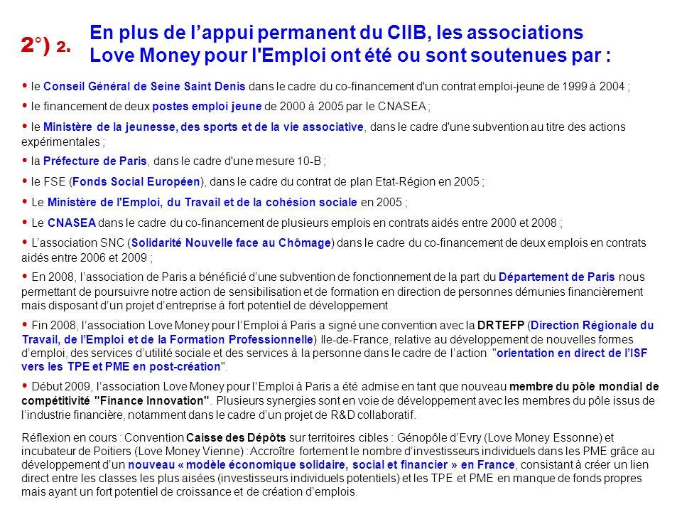 En plus de lappui permanent du CIIB, les associations Love Money pour l'Emploi ont été ou sont soutenues par : le Conseil Général de Seine Saint Denis