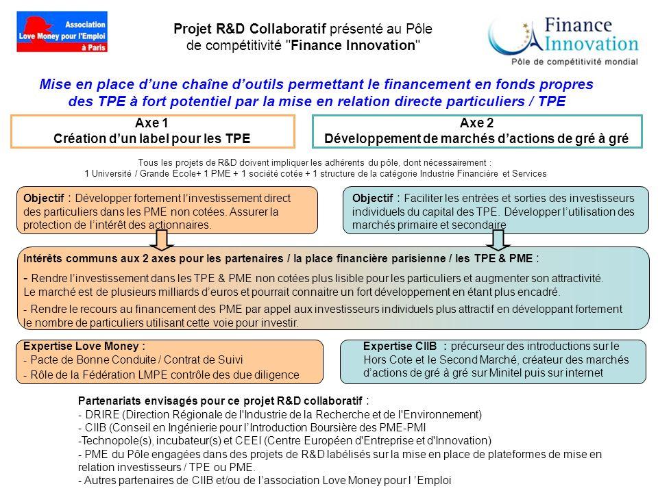 Projet R&D Collaboratif présenté au Pôle de compétitivité