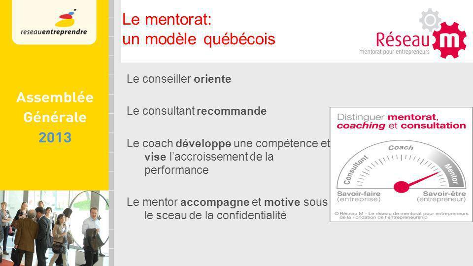 Le conseiller oriente Le consultant recommande Le coach développe une compétence et vise laccroissement de la performance Le mentor accompagne et motive sous le sceau de la confidentialité Le mentorat: un modèle québécois