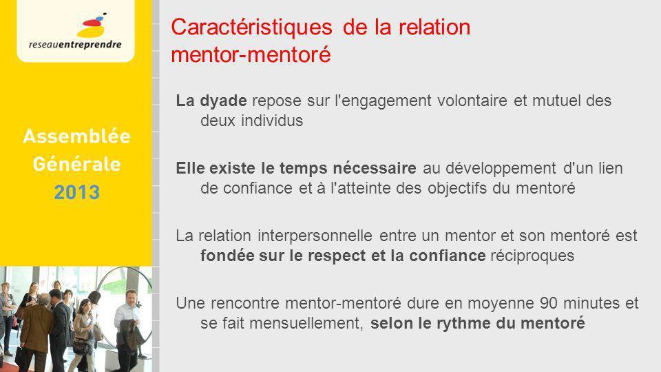 La dyade repose sur l engagement volontaire et mutuel des deux individus Elle existe le temps nécessaire au développement d un lien de confiance et à l atteinte des objectifs du mentoré La relation interpersonnelle entre un mentor et son mentoré est fondée sur le respect et la confiance réciproques Une rencontre mentor-mentoré dure en moyenne 90 minutes et se fait mensuellement, selon le rythme du mentoré Caractéristiques de la relation mentor-mentoré