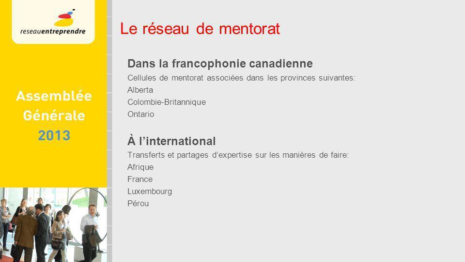 Dans la francophonie canadienne Cellules de mentorat associées dans les provinces suivantes: Alberta Colombie-Britannique Ontario À linternational Transferts et partages dexpertise sur les manières de faire: Afrique France Luxembourg Pérou Le réseau de mentorat