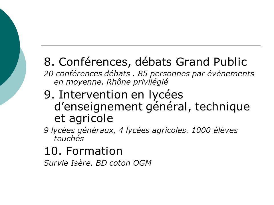 8. Conférences, débats Grand Public 20 conférences débats.