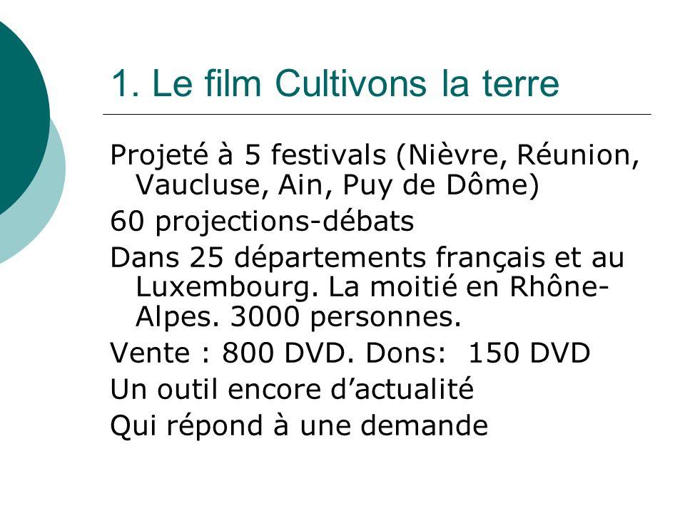 1. Le film Cultivons la terre Projeté à 5 festivals (Nièvre, Réunion, Vaucluse, Ain, Puy de Dôme) 60 projections-débats Dans 25 départements français